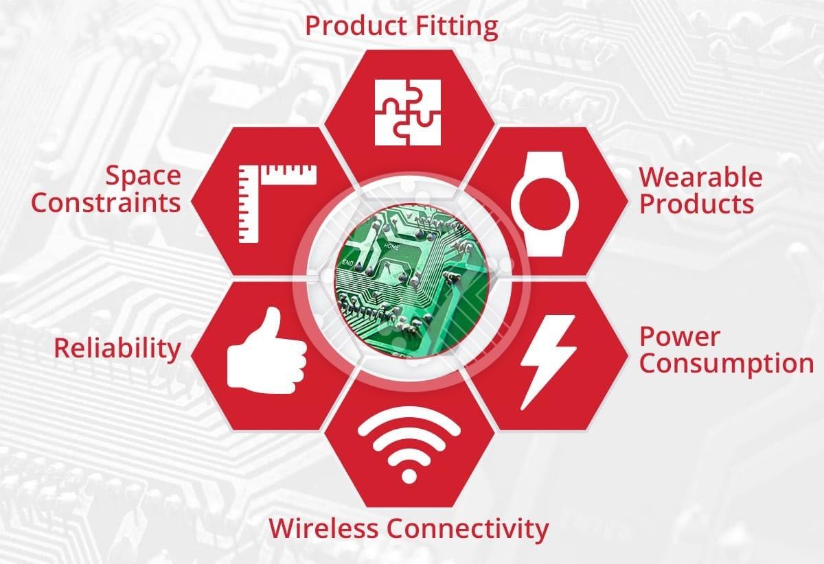 challenges-of-IoT